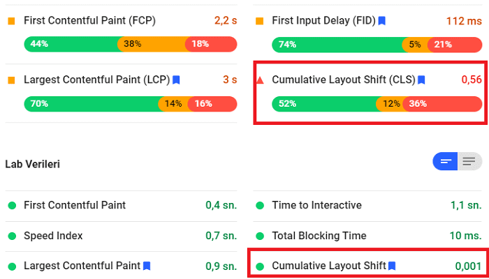 PageSpeed- Cumulative Layout Shift